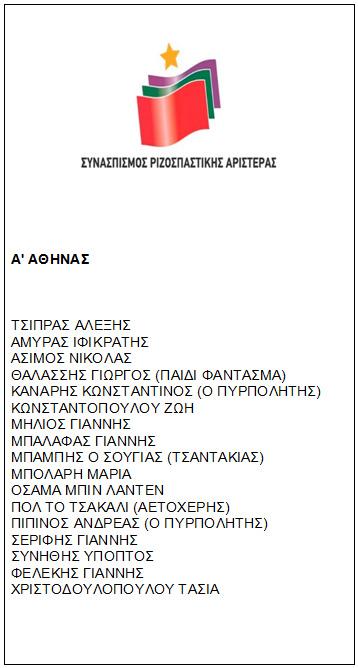 ΑΜΥΡΑΣ ΙΦΙΚΡΑΤΗΣ ΣΥΡΙΖΑ Α ΑΘΗΝΑΣ Α' ΨΗΦΟΔΕΛΤΙΟ