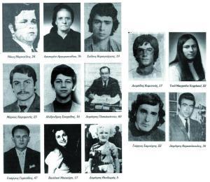 victims-politexneio